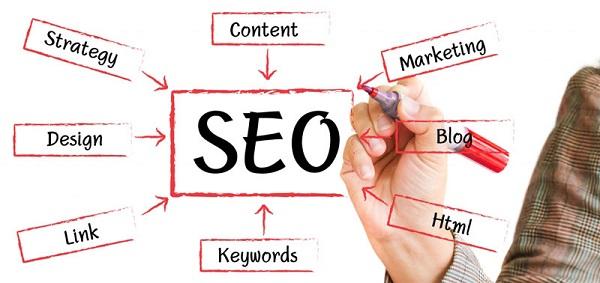 Come migliorare il ranking su Google - posizionamento seo
